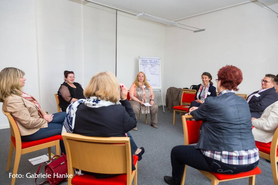 Birgit Schiche - Trainings und Workshops für Führungskräfte und für Teams, die gemeinsam starke Leistungen bringen wollen